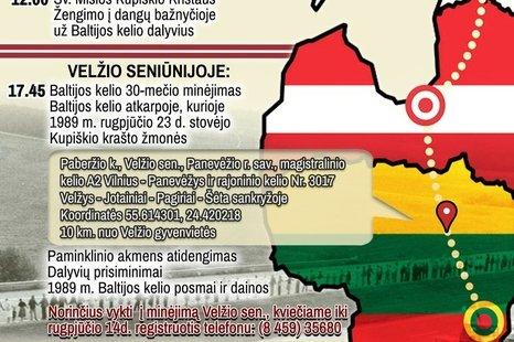 Baltijos kelio 30-metis ir Europos diena stalinizmo, nacizmo aukoms atminti
